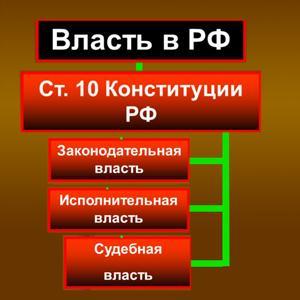 Органы власти Николаевска
