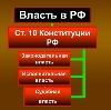 Органы власти в Николаевске